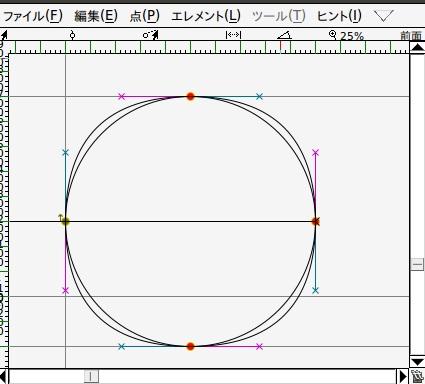 Fontforgeのつぶれた円