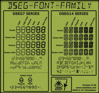 DSEG7-Classic,Modern